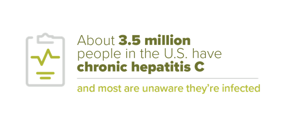 About 3.5 million peoplein the U.S. have chronic hepatitis C, and most are unaware they're infected